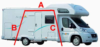 Which awning will fit my vehicle